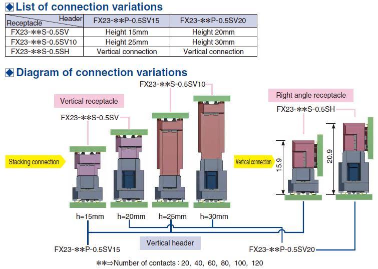 IC Card/IC Socket