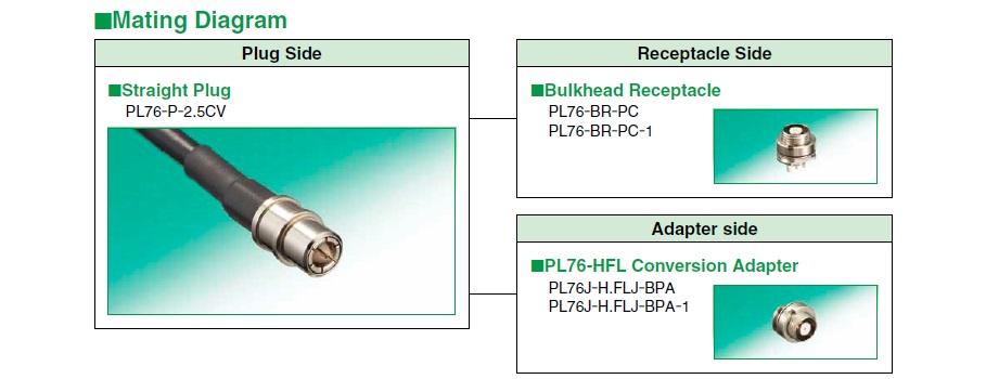 PL76 series - HIROSE Electric Group